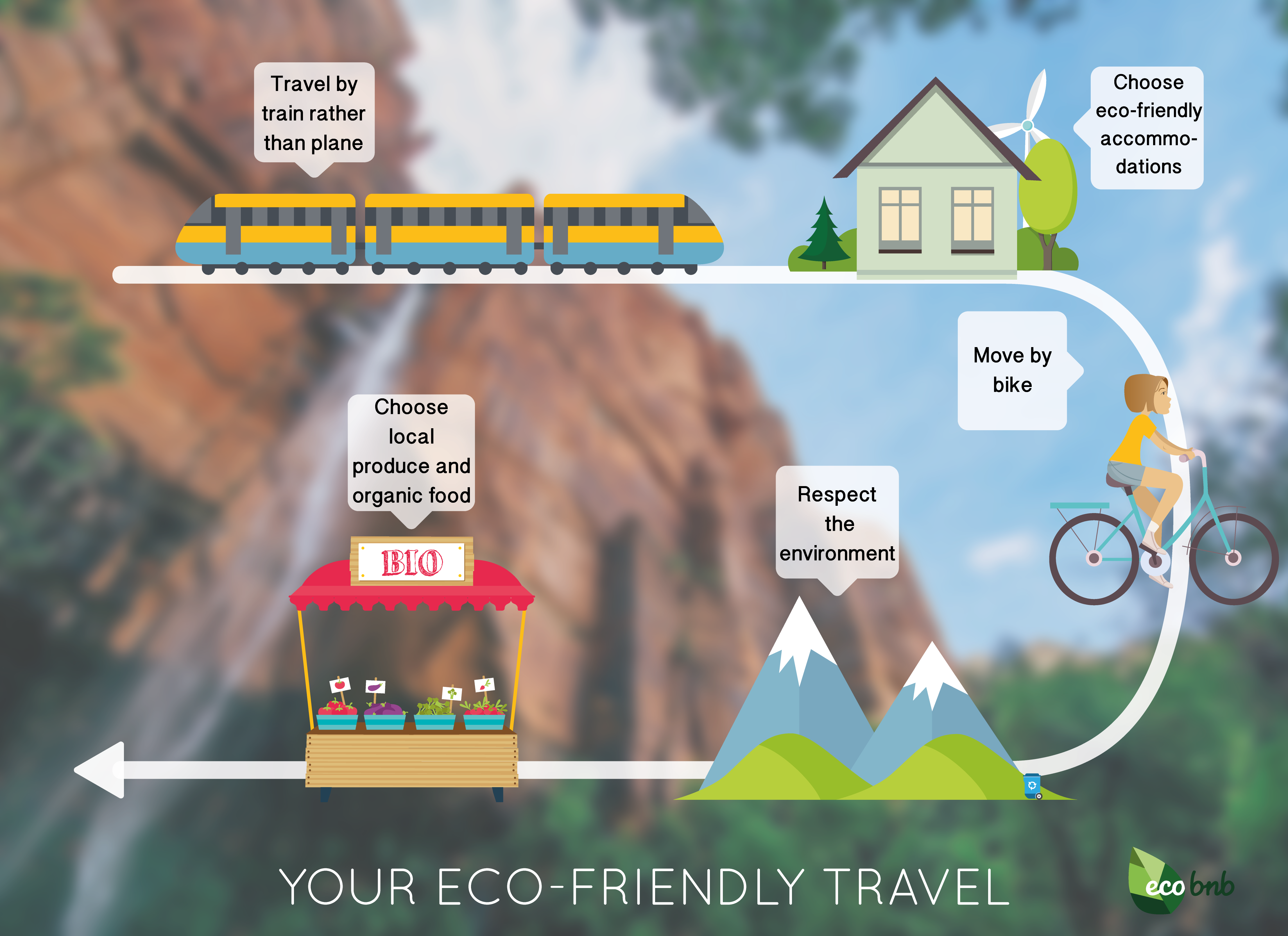 Your eco-friendly travel