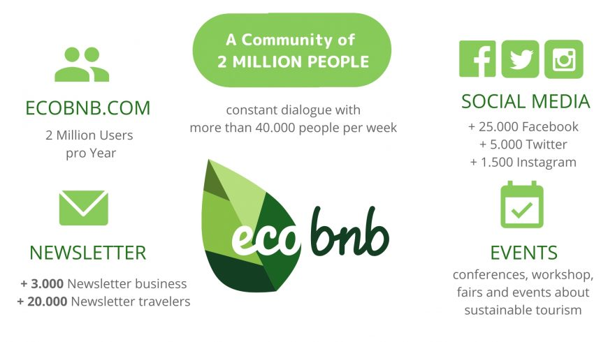 numbers ecobnb
